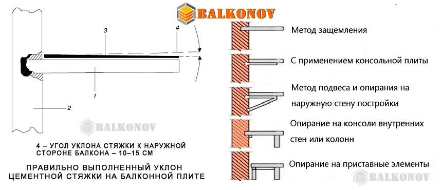 Ремонт газовых плит нарди москва